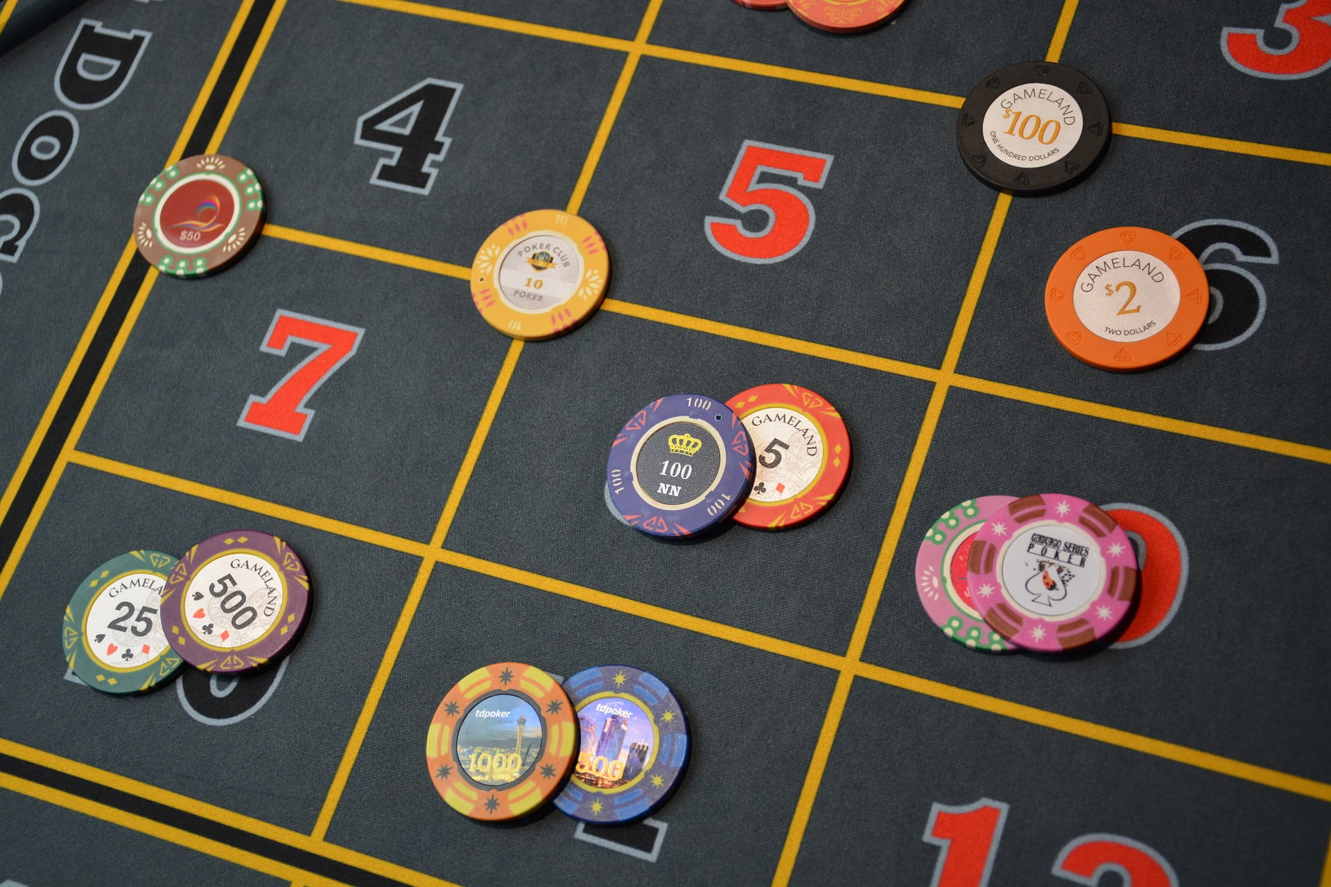 Paypal Online Casino 2021